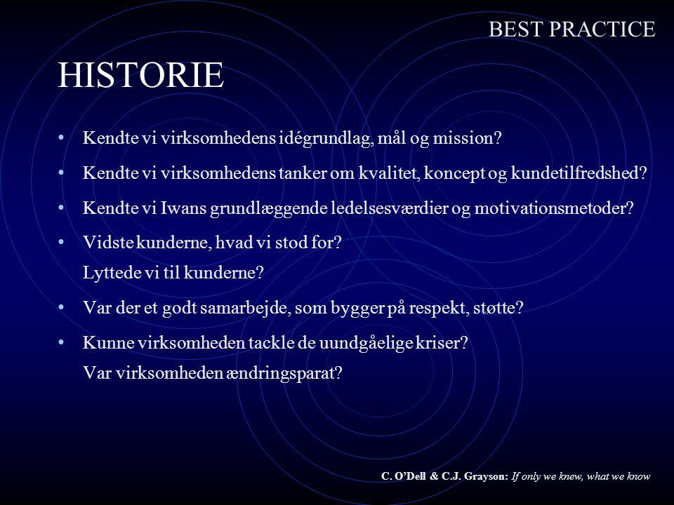 HISTORIE Kendte vi virksomhedens idégrundlag, mål og mission.