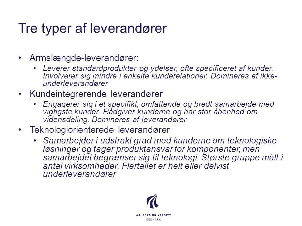 Tre typer af leverandører Armslængde-leverandører: Leverer standardprodukter og ydelser, ofte specificeret af kunder.