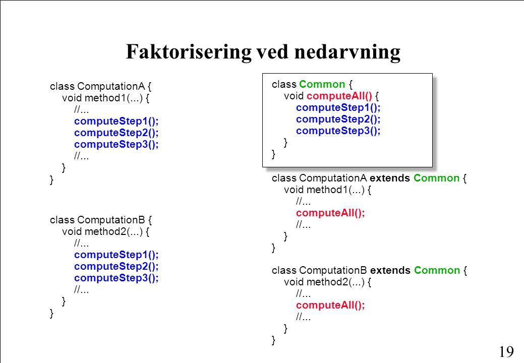 19 Faktorisering ved nedarvning class ComputationA { void method1(...) { //...