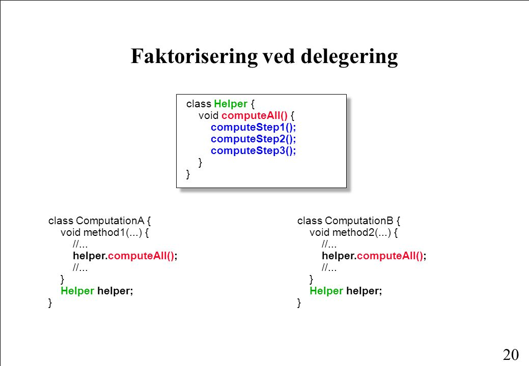 20 Faktorisering ved delegering class Helper { void computeAll() { computeStep1(); computeStep2(); computeStep3(); } class ComputationA { void method1(...) { //...