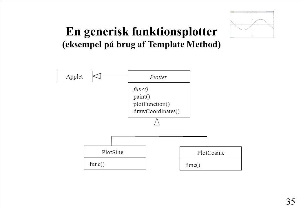 35 En generisk funktionsplotter (eksempel på brug af Template Method) Plotter func() paint() plotFunction() drawCoordinates() Applet PlotSine func() PlotCosine func()
