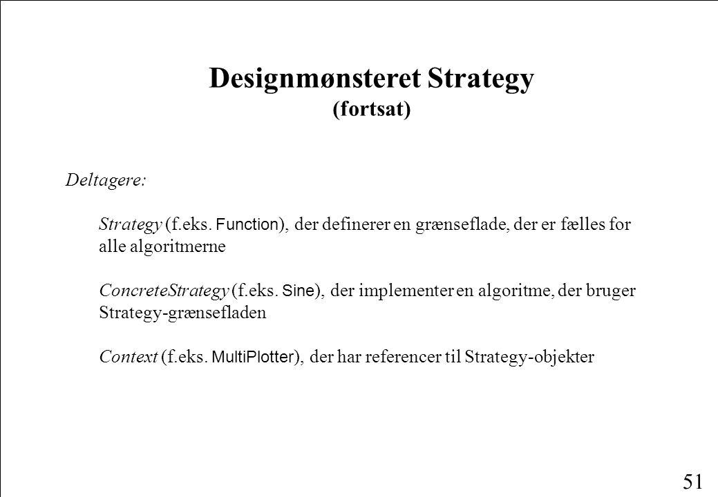 51 Designmønsteret Strategy (fortsat) Deltagere: Strategy (f.eks.