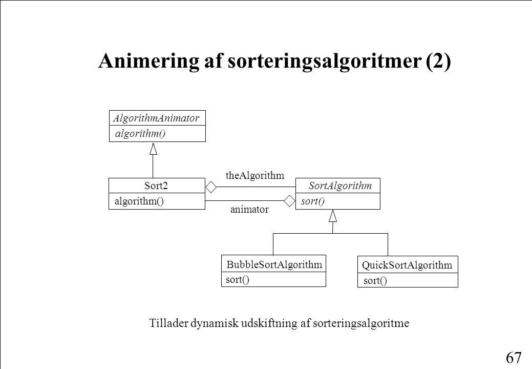 67 Animering af sorteringsalgoritmer (2) BubbleSortAlgorithm sort() QuickSortAlgorithm sort() SortAlgorithm sort() Sort2 algorithm() AlgorithmAnimator algorithm() theAlgorithm animator Tillader dynamisk udskiftning af sorteringsalgoritme