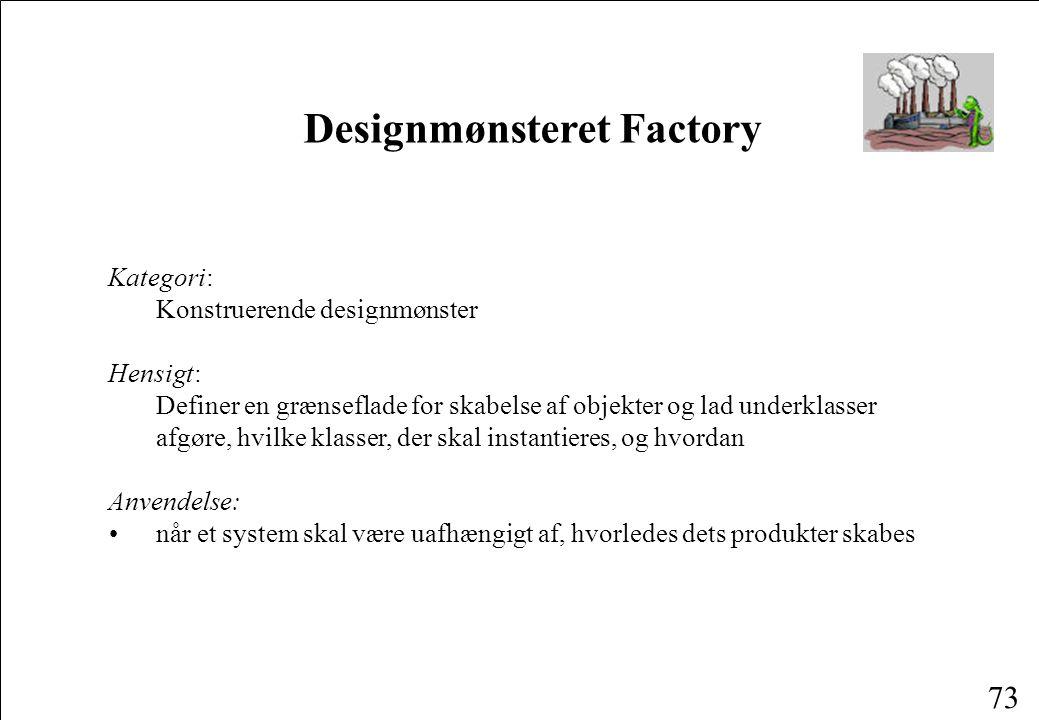 73 Kategori: Konstruerende designmønster Hensigt: Definer en grænseflade for skabelse af objekter og lad underklasser afgøre, hvilke klasser, der skal instantieres, og hvordan Anvendelse: når et system skal være uafhængigt af, hvorledes dets produkter skabes Designmønsteret Factory
