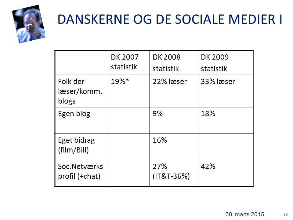 19 30. marts 2015 DK 2007 statistik DK 2008 statistik DK 2009 statistik Folk der læser/komm.