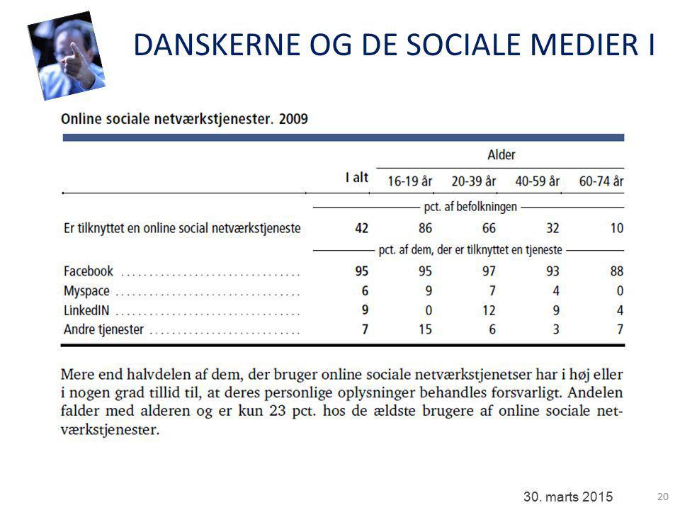 20 30. marts 2015 DANSKERNE OG DE SOCIALE MEDIER I