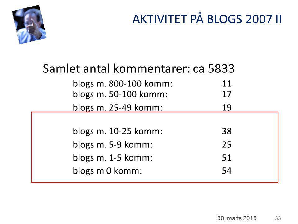 33 30. marts 2015 AKTIVITET PÅ BLOGS 2007 II Samlet antal kommentarer: ca 5833 blogs m.