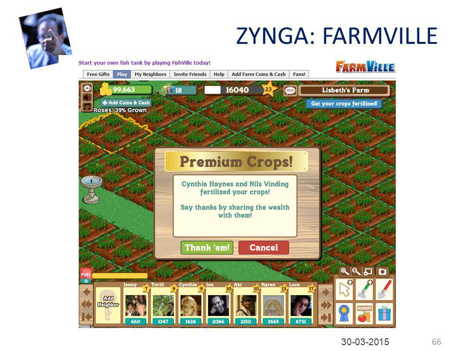 66 30-03-2015 ZYNGA: FARMVILLE