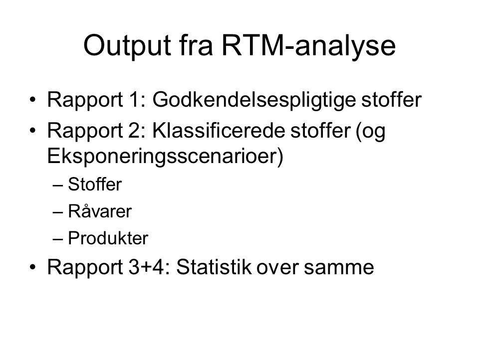Output fra RTM-analyse Rapport 1: Godkendelsespligtige stoffer Rapport 2: Klassificerede stoffer (og Eksponeringsscenarioer) –Stoffer –Råvarer –Produkter Rapport 3+4: Statistik over samme