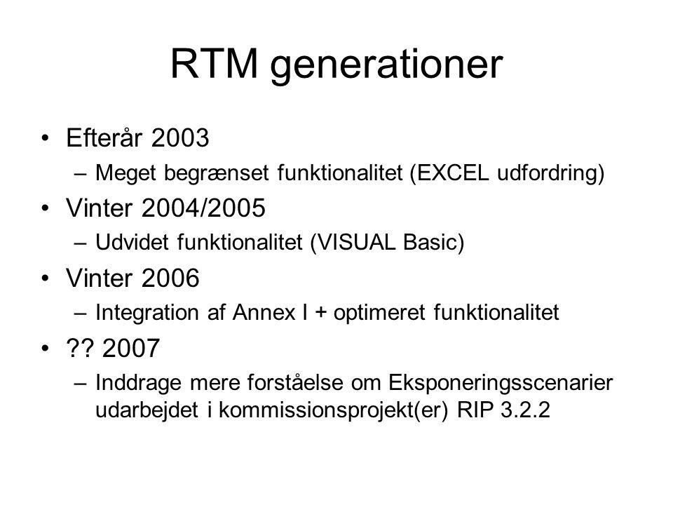 RTM generationer Efterår 2003 –Meget begrænset funktionalitet (EXCEL udfordring) Vinter 2004/2005 –Udvidet funktionalitet (VISUAL Basic) Vinter 2006 –Integration af Annex I + optimeret funktionalitet .