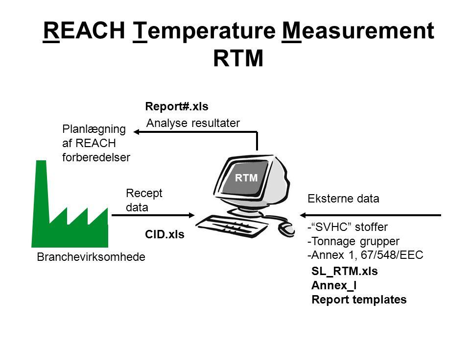 REACH Temperature Measurement RTM RTM Eksterne data - SVHC stoffer -Tonnage grupper -Annex 1, 67/548/EEC Branchevirksomhede Recept data Analyse resultater Planlægning af REACH forberedelser CID.xls Report#.xls SL_RTM.xls Annex_I Report templates