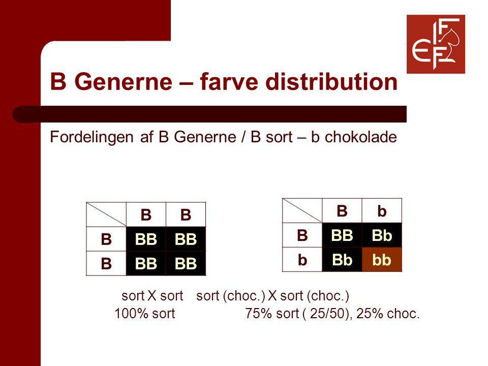 B Generne – farve distribution Fordelingen af B Generne / B sort – b chokolade sort X sort sort (choc.) X sort (choc.) 100% sort75% sort ( 25/50), 25% choc.