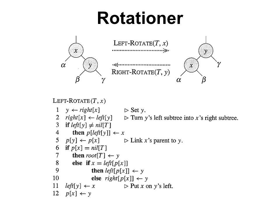 Rotationer