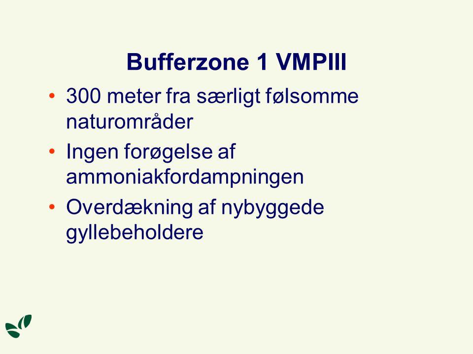 Bufferzone 1 VMPIII 300 meter fra særligt følsomme naturområder Ingen forøgelse af ammoniakfordampningen Overdækning af nybyggede gyllebeholdere