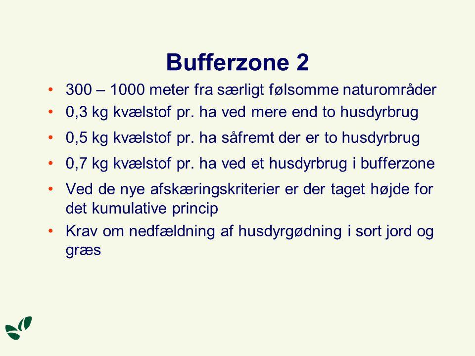 Bufferzone 2 300 – 1000 meter fra særligt følsomme naturområder 0,3 kg kvælstof pr.