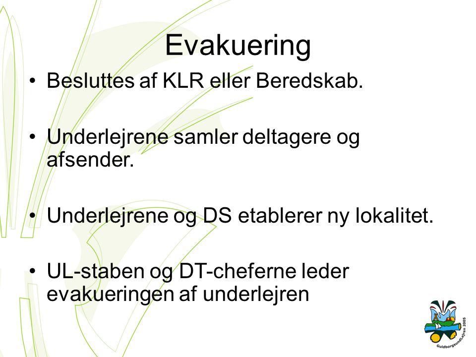 Evakuering Besluttes af KLR eller Beredskab. Underlejrene samler deltagere og afsender.