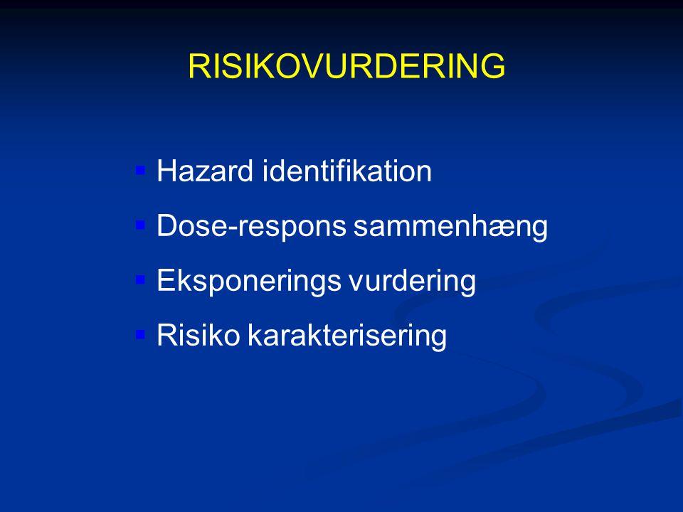 RISIKOVURDERING  Hazard identifikation  Dose-respons sammenhæng  Eksponerings vurdering  Risiko karakterisering