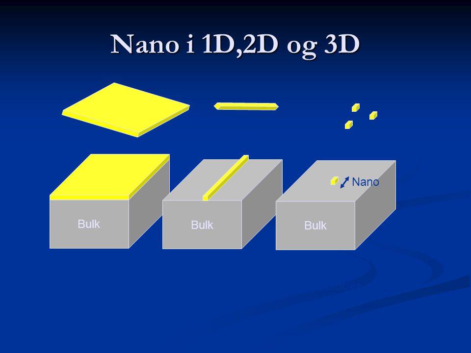 Bulk Nano i 1D,2D og 3D Nano Bulk Nano 1D thin films 2D Nanowires 3D Nanoparticles