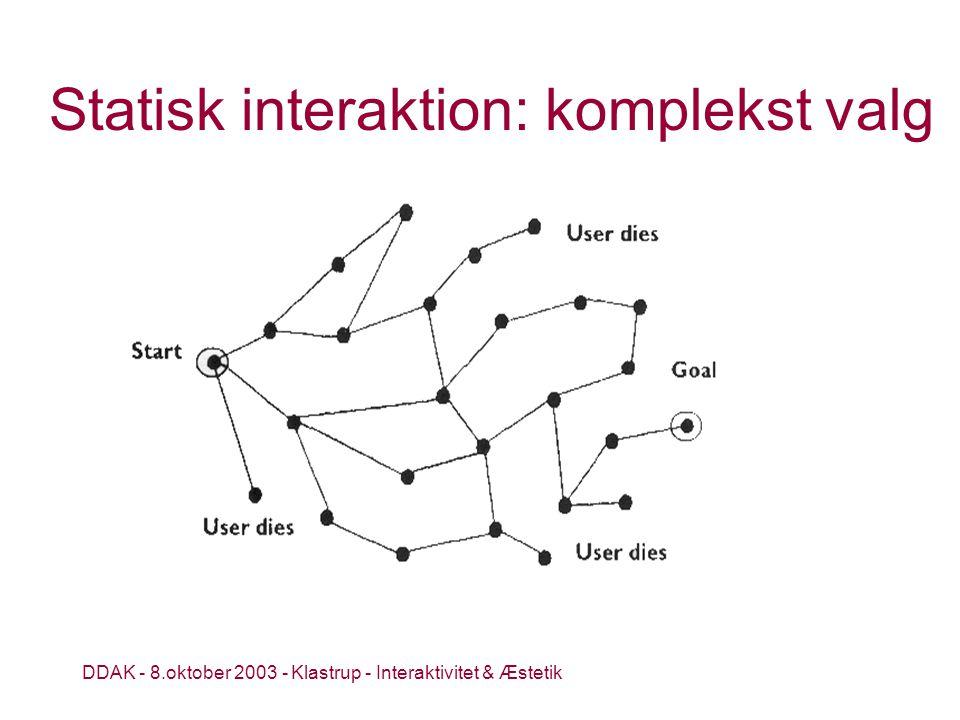 DDAK - 8.oktober 2003 - Klastrup - Interaktivitet & Æstetik Statisk interaktion: komplekst valg