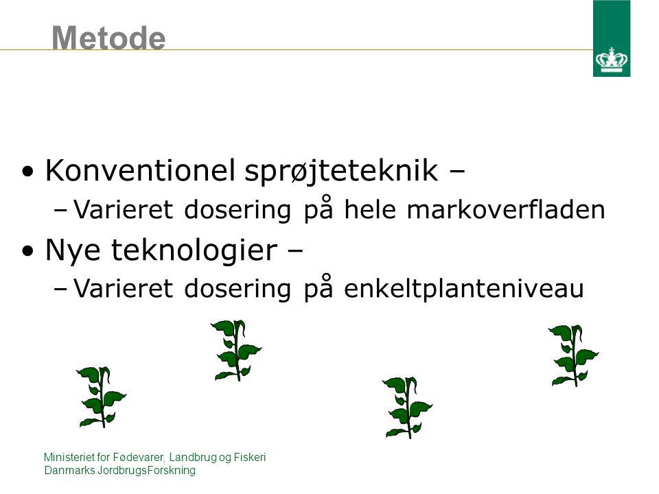 Metode Ministeriet for Fødevarer, Landbrug og Fiskeri Danmarks JordbrugsForskning Konventionel sprøjteteknik – –Varieret dosering på hele markoverfladen Nye teknologier – –Varieret dosering på enkeltplanteniveau