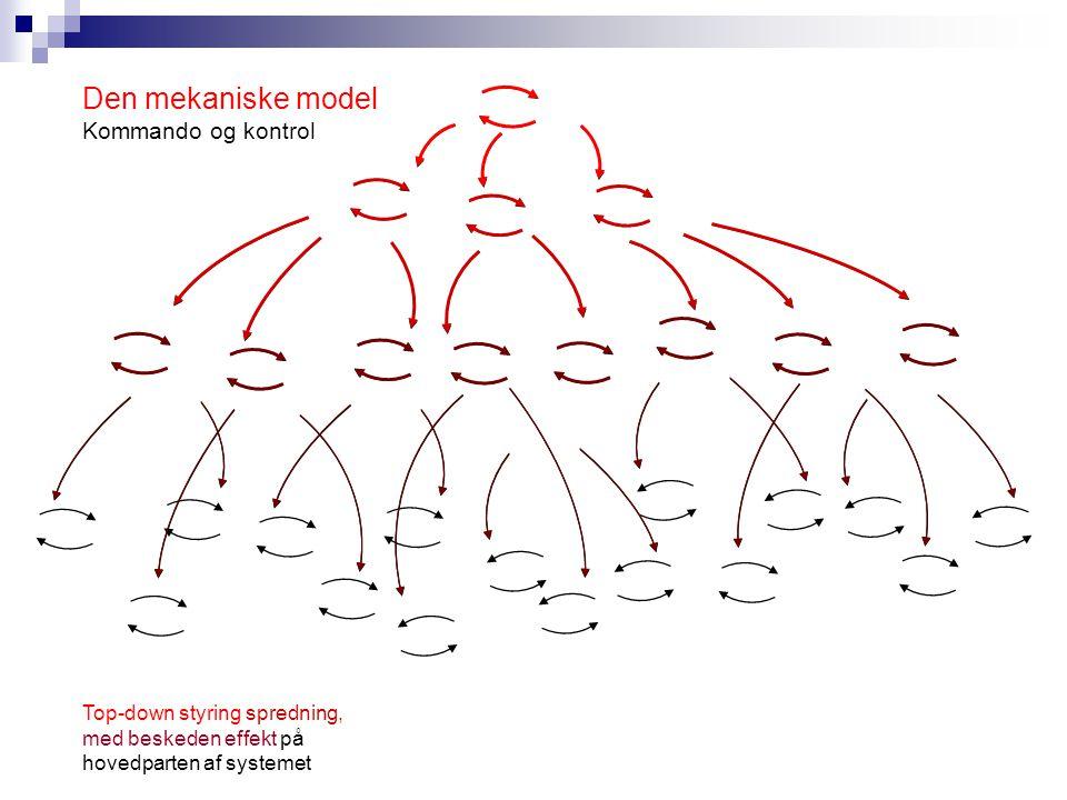 Den mekaniske model Kommando og kontrol Top-down styring spredning, med beskeden effekt på hovedparten af systemet