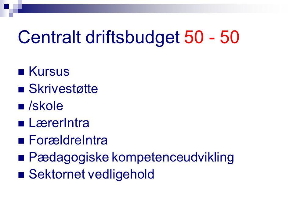 Centralt driftsbudget 50 - 50 Kursus Skrivestøtte /skole LærerIntra ForældreIntra Pædagogiske kompetenceudvikling Sektornet vedligehold