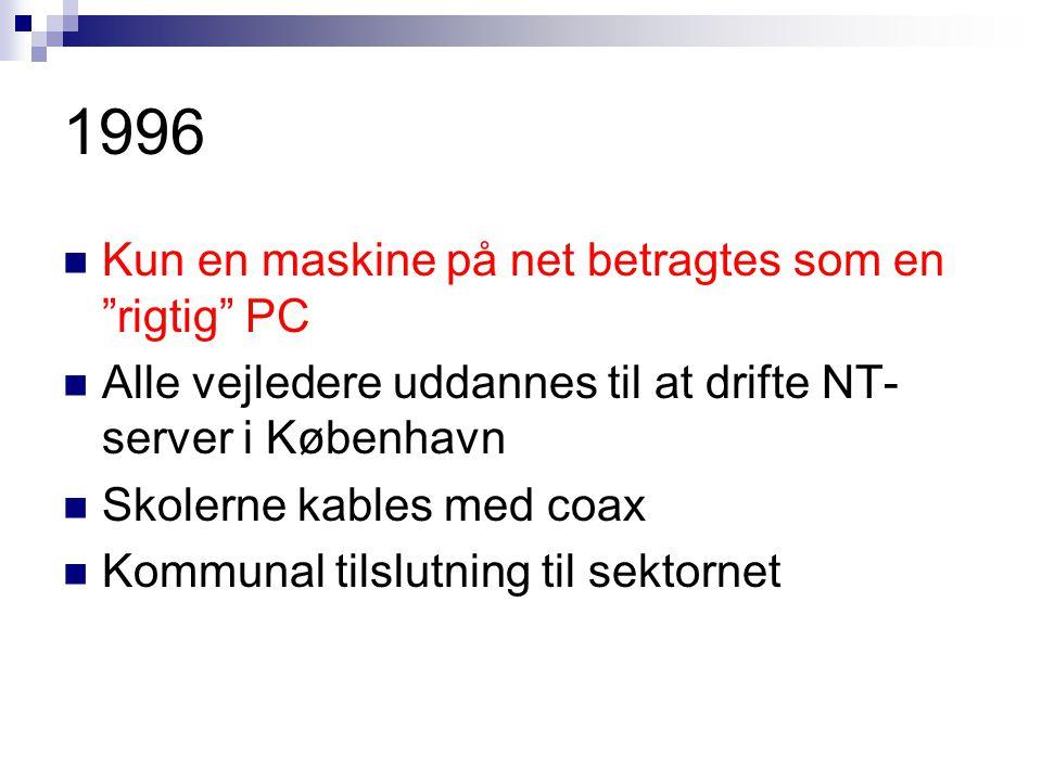 1996 Kun en maskine på net betragtes som en rigtig PC Alle vejledere uddannes til at drifte NT- server i København Skolerne kables med coax Kommunal tilslutning til sektornet
