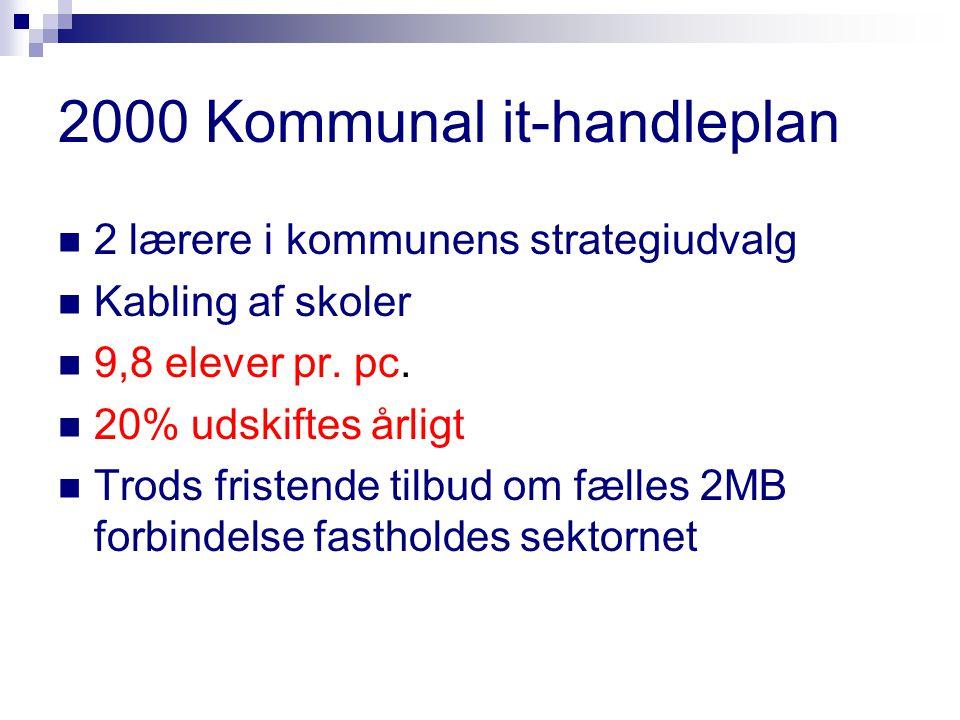 2000 Kommunal it-handleplan 2 lærere i kommunens strategiudvalg Kabling af skoler 9,8 elever pr.