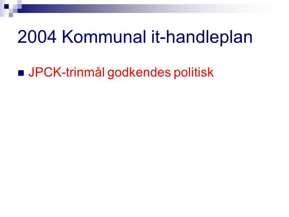 2004 Kommunal it-handleplan JPCK-trinmål godkendes politisk