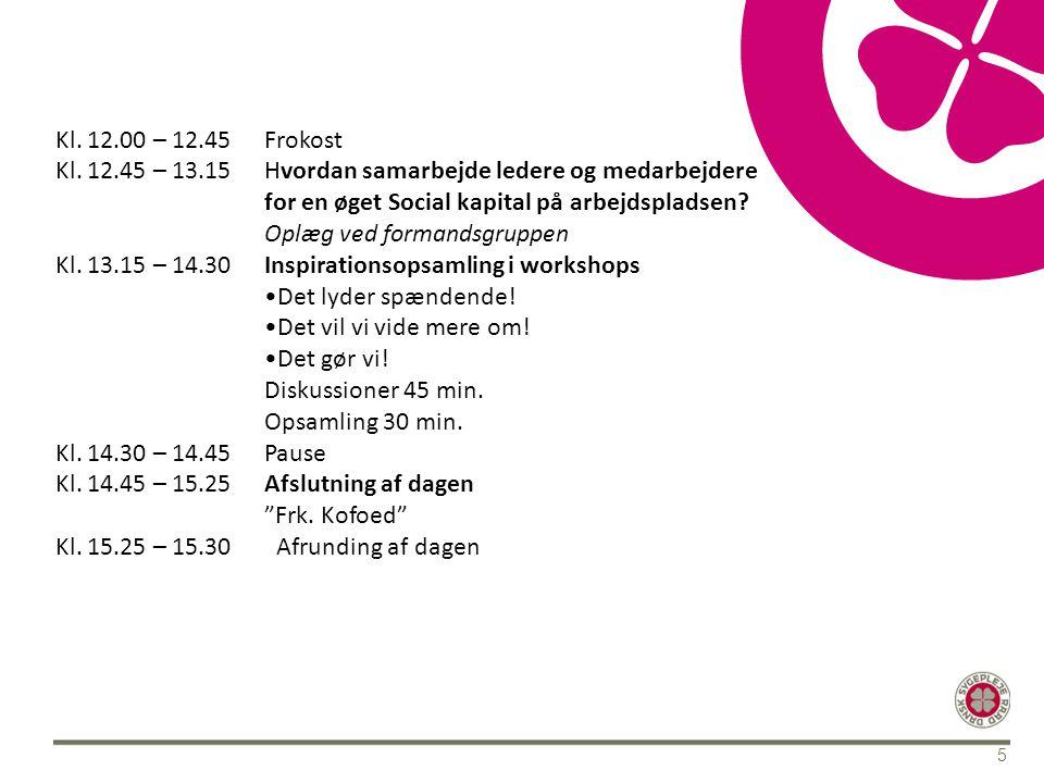 INDHOLDSSIDE MED OVERSKRIFT BLANK 5 Kl. 12.00 – 12.45Frokost Kl.