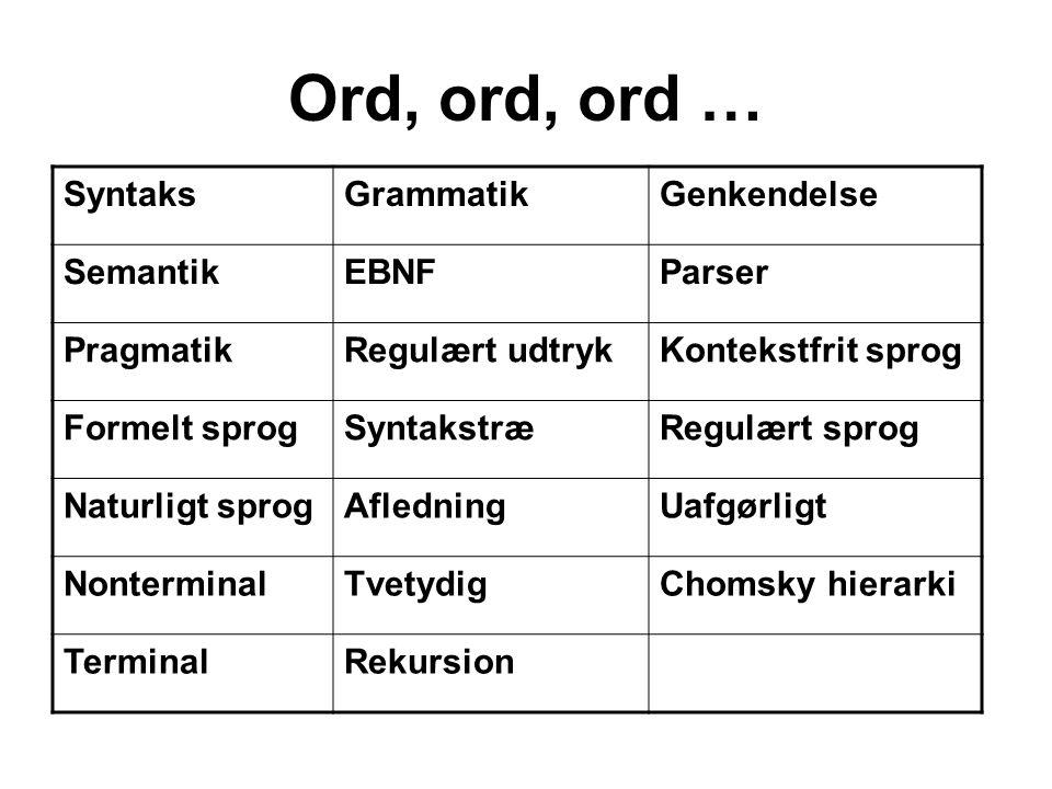 Ord, ord, ord … SyntaksGrammatikGenkendelse SemantikEBNFParser PragmatikRegulært udtrykKontekstfrit sprog Formelt sprogSyntakstræRegulært sprog Naturligt sprogAfledningUafgørligt NonterminalTvetydigChomsky hierarki TerminalRekursion
