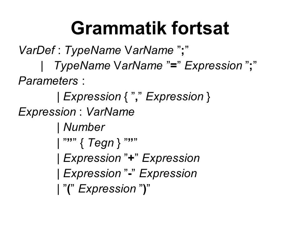 Grammatik fortsat VarDef : TypeName VarName ; | TypeName VarName = Expression ; Parameters : | Expression { , Expression } Expression : VarName | Number | { Tegn } | Expression + Expression | Expression - Expression | ( Expression )