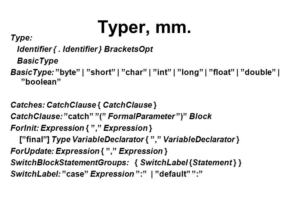Typer, mm. Type: Identifier {.
