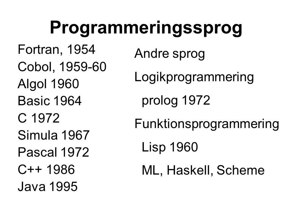 Programmeringssprog Fortran, 1954 Cobol, 1959-60 Algol 1960 Basic 1964 C 1972 Simula 1967 Pascal 1972 C++ 1986 Java 1995 Andre sprog Logikprogrammering prolog 1972 Funktionsprogrammering Lisp 1960 ML, Haskell, Scheme