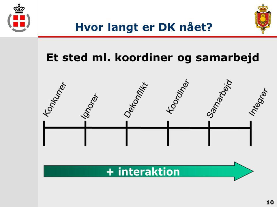 Hvor langt er DK nået Et sted ml. koordiner og samarbejd 10