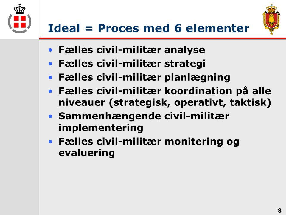 Ideal = Proces med 6 elementer Fælles civil-militær analyse Fælles civil-militær strategi Fælles civil-militær planlægning Fælles civil-militær koordination på alle niveauer (strategisk, operativt, taktisk) Sammenhængende civil-militær implementering Fælles civil-militær monitering og evaluering 8
