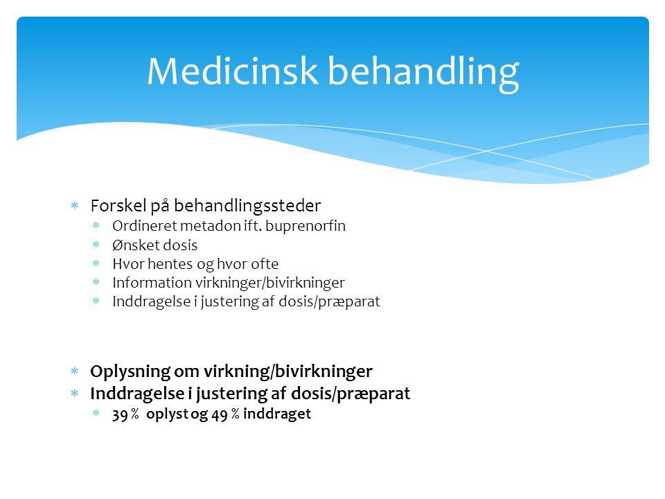  Forskel på behandlingssteder  Ordineret metadon ift.