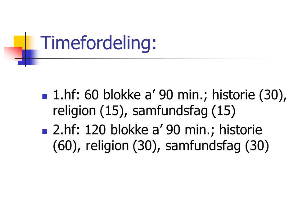 Timefordeling: 1.hf: 60 blokke a' 90 min.; historie (30), religion (15), samfundsfag (15) 2.hf: 120 blokke a' 90 min.; historie (60), religion (30), samfundsfag (30)