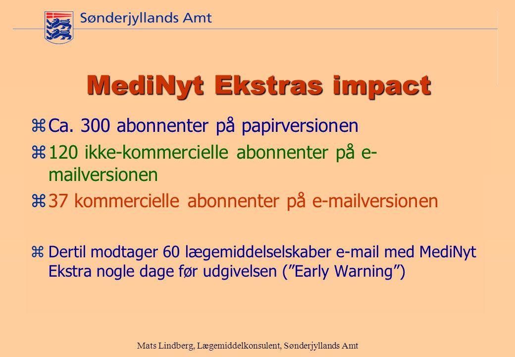 MediNyt Ekstras impact zCa.
