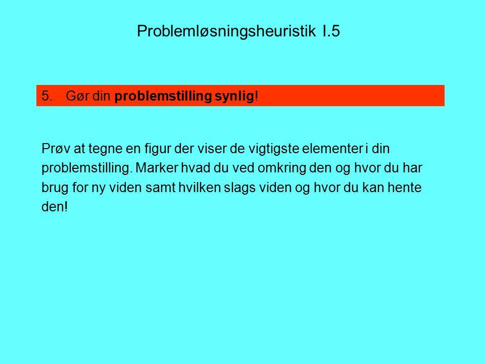 Problemløsningsheuristik I.5 5.Gør din problemstilling synlig.