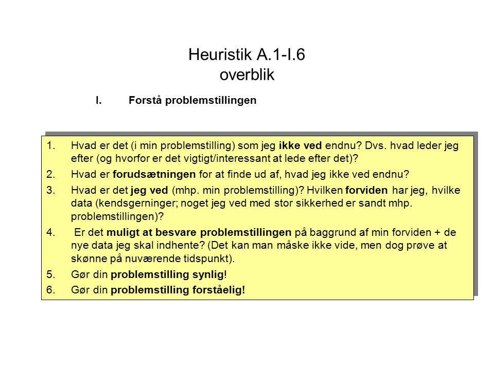 Heuristik A.1-I.6 overblik I.Forstå problemstillingen 1.Hvad er det (i min problemstilling) som jeg ikke ved endnu.