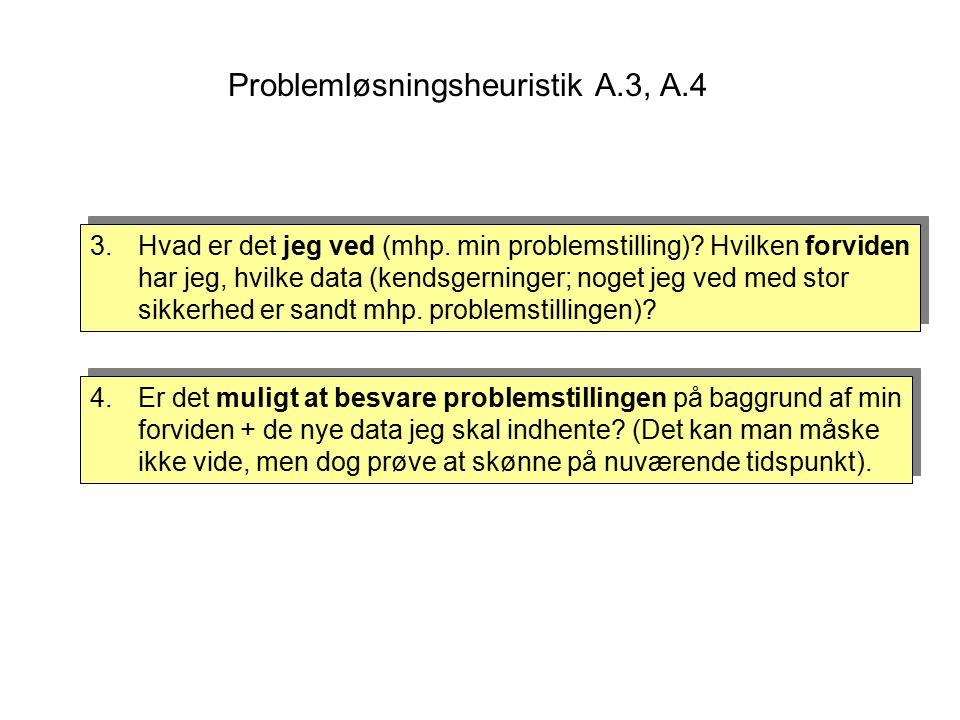 Problemløsningsheuristik A.3, A.4 3.Hvad er det jeg ved (mhp.