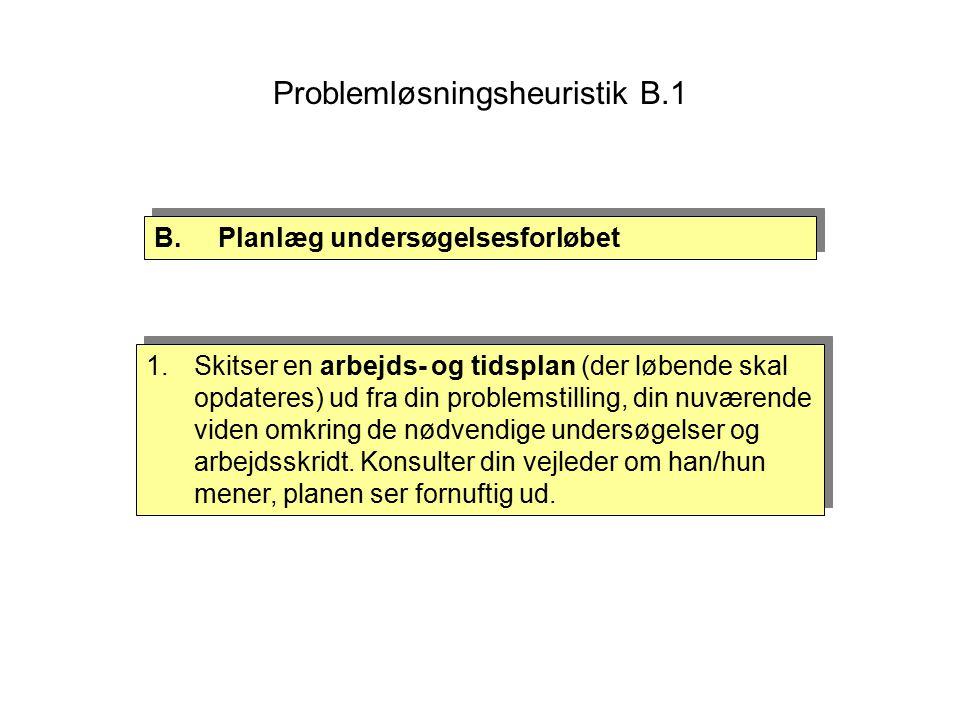 Problemløsningsheuristik B.1 1.Skitser en arbejds- og tidsplan (der løbende skal opdateres) ud fra din problemstilling, din nuværende viden omkring de nødvendige undersøgelser og arbejdsskridt.