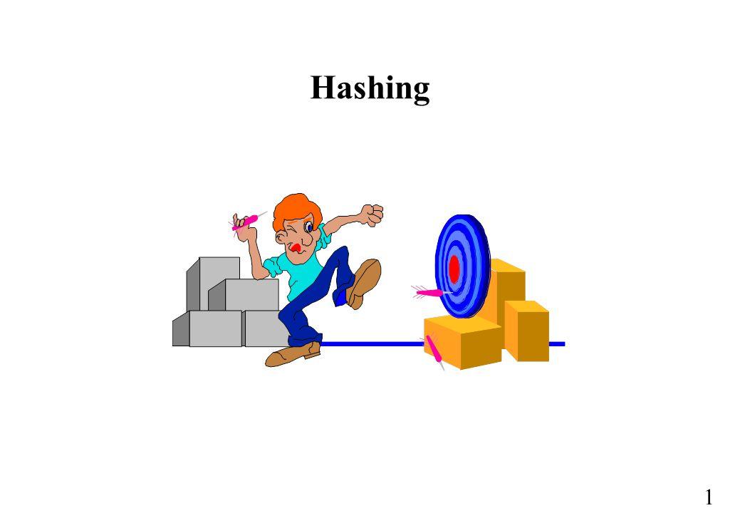 1 Hashing