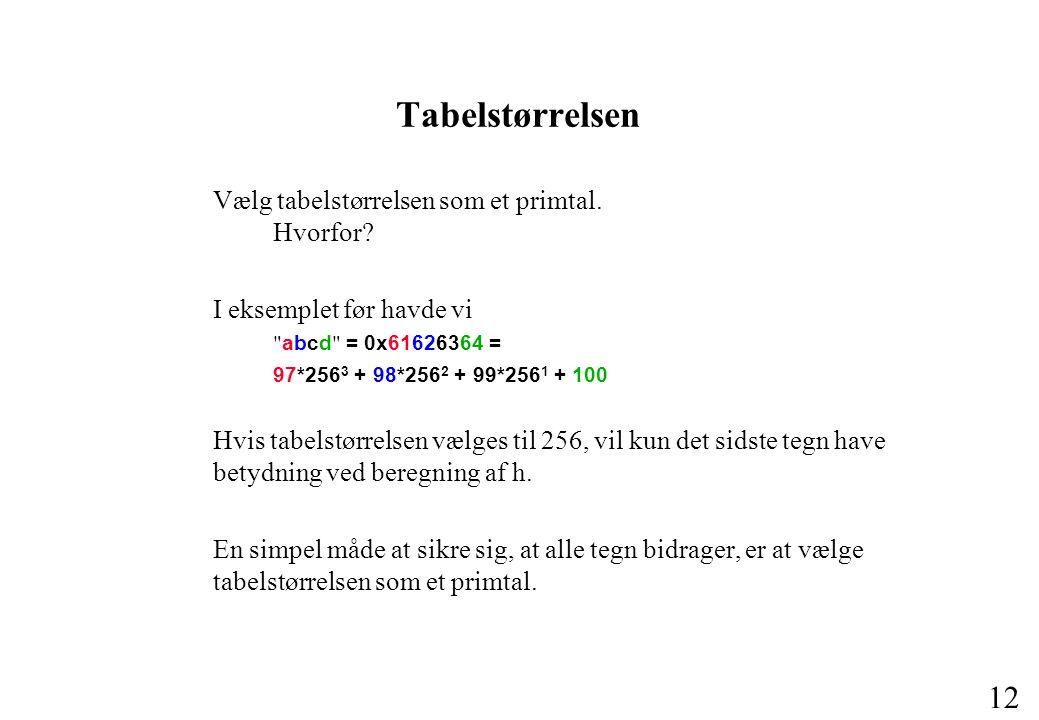 12 Tabelstørrelsen Vælg tabelstørrelsen som et primtal.