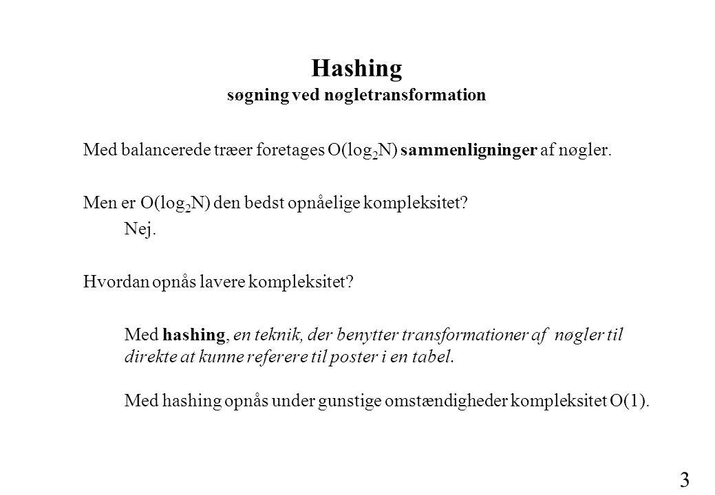 3 Hashing søgning ved nøgletransformation Med balancerede træer foretages O(log 2 N) sammenligninger af nøgler.