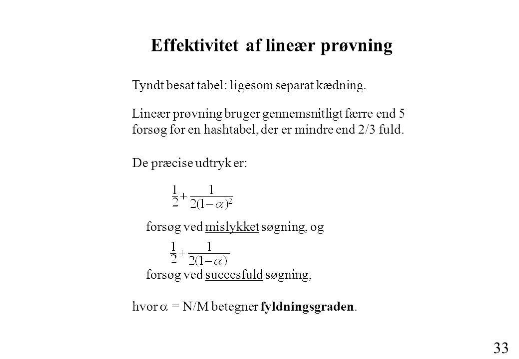 33 Effektivitet af lineær prøvning Tyndt besat tabel: ligesom separat kædning.