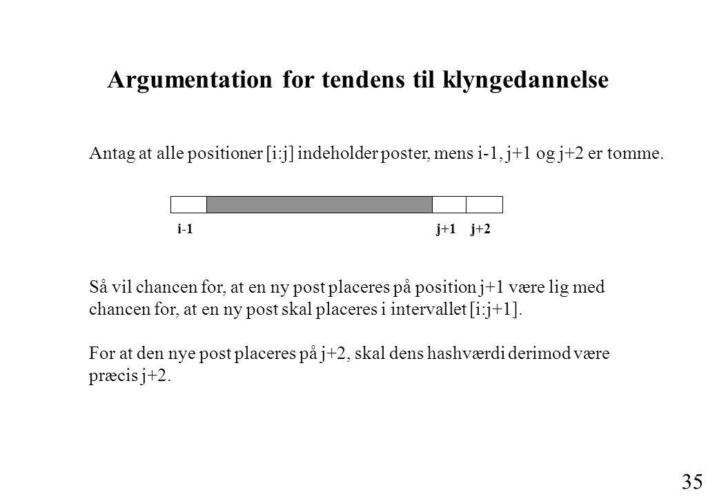 35 Argumentation for tendens til klyngedannelse Så vil chancen for, at en ny post placeres på position j+1 være lig med chancen for, at en ny post skal placeres i intervallet [i:j+1].