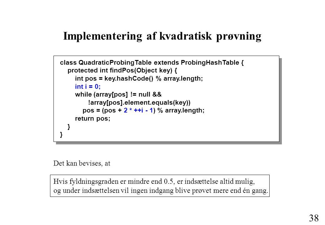 38 Implementering af kvadratisk prøvning class QuadraticProbingTable extends ProbingHashTable { protected int findPos(Object key) { int pos = key.hashCode() % array.length; int i = 0; while (array[pos] != null && !array[pos].element.equals(key)) pos = (pos + 2 * ++i - 1) % array.length; return pos; } Det kan bevises, at Hvis fyldningsgraden er mindre end 0.5, er indsættelse altid mulig, og under indsættelsen vil ingen indgang blive prøvet mere end én gang.