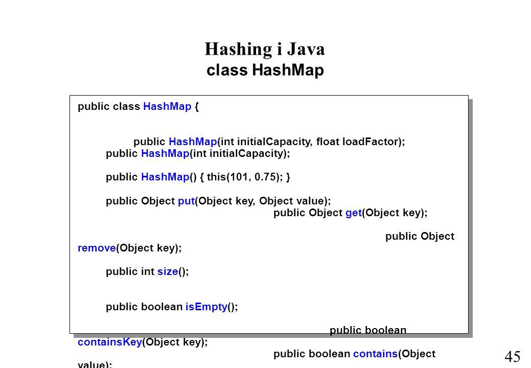 45 Hashing i Java class HashMap public class HashMap { public HashMap(int initialCapacity, float loadFactor); public HashMap(int initialCapacity); public HashMap() { this(101, 0.75); } public Object put(Object key, Object value); public Object get(Object key); public Object remove(Object key); public int size(); public boolean isEmpty(); public boolean containsKey(Object key); public boolean contains(Object value); public void clear(); public Set keySet(); public Collection values(); public Set EntrySet(); }